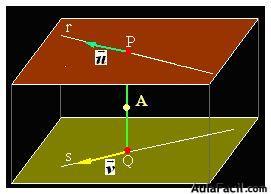 Ejercicio de Posición relativa de 2 rectasPRR01-II
